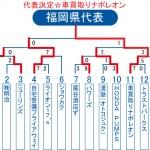 2013ビクトリー杯・福岡県トーナメント表