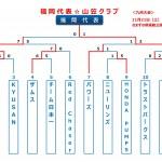 【2015ビクトリー杯】福岡県大会