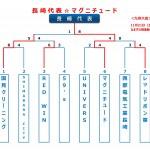 【2015ビクトリー杯】長崎県大会