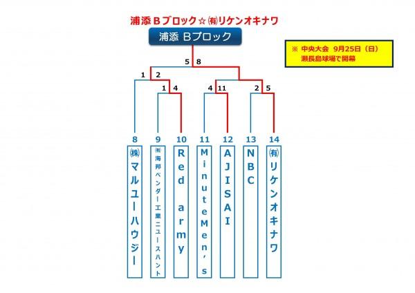 沖縄地区・浦添Bブロック
