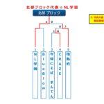 【2017ビクトリー杯】 沖縄地区・中部Dブロック