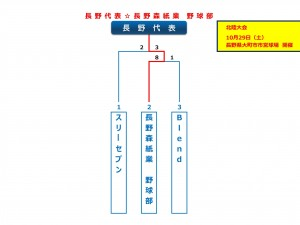 北陸大会 10月29日(土)長野県大町市市営球場開催