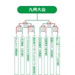 【2017ビクトリー杯】 九州大会