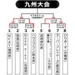 【2018ビクトリー杯】 九州大会