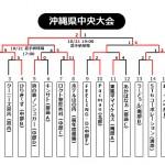 【2018ビクトリー杯】 沖縄地区・中央大会