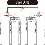 【2019ビクトリー杯】 九州大会