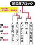 【2020ビクトリー杯】 沖縄地区・浦添Bブロック