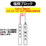 【2020ビクトリー杯】 九州地区・福岡ブロック