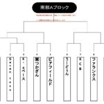 【2021ビクトリー杯】 沖縄地区・南部Aブロック